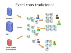 caos excel