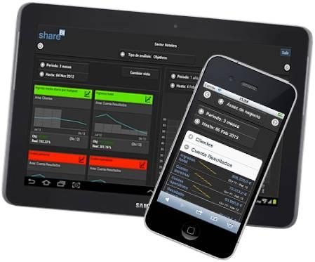 Prueba shareBI gratis durante 1 mes